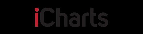 iCharts